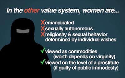 Do Western Feminists Hate Muslim Women?