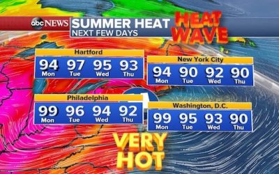 Recent Heat Wave Is Causing Climate Change Hysteria
