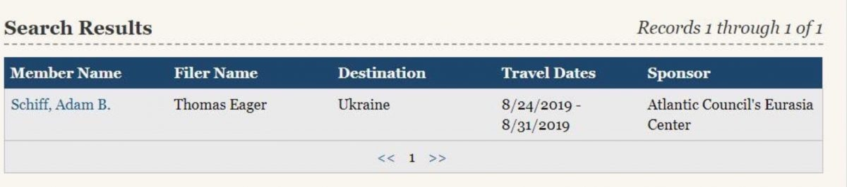 Schiff Ukraine