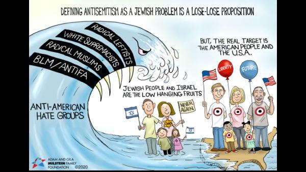 defining Antisemitism