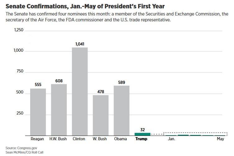 democrats haven't conceded 2016 election