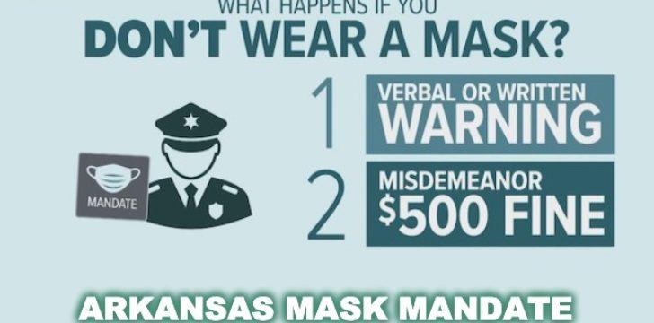 states without mask mandates