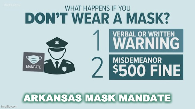 The States Without Mask Mandates Have Lower COVID Rates - The Lid