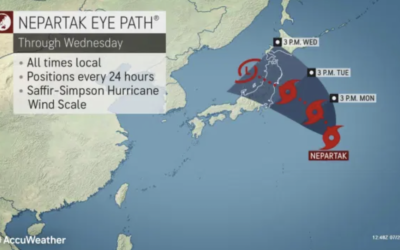 Olympic Nightmare Continues as Typhoon Threatens Games