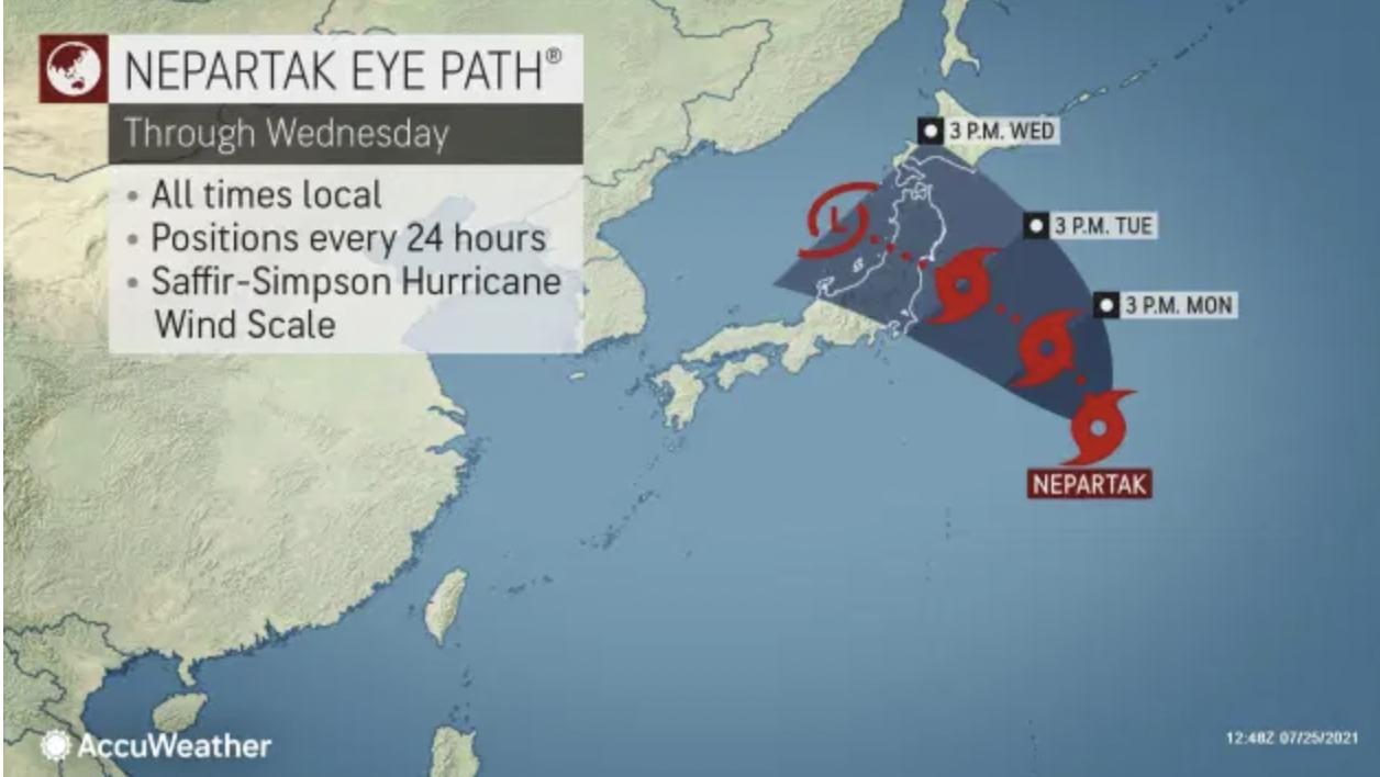 typhoon threatens Tokyo olympics